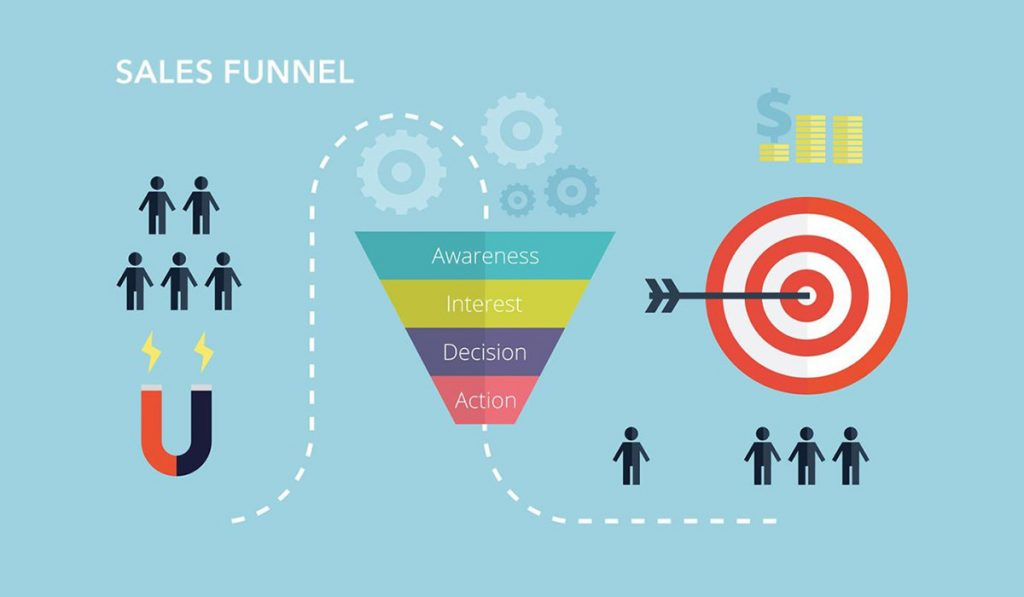 20 Steps to Improve Your Sales Funnel Conversion Rate